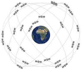 بخش فضایی جی پی اس GPS